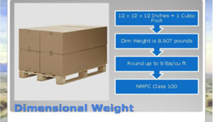 Dimensional-Weight.jpg
